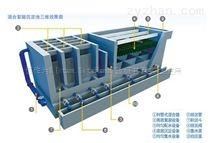 超纯水机以30%的速度高速增长,市场空间大