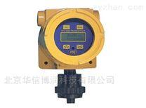 美国ATI 进口D12-IR红外可燃气体检测仪