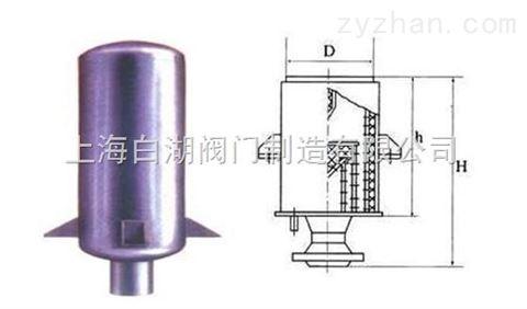 ZQP蒸汽排放消声器