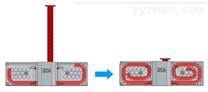 椿本Zip Chain传动装置 刚性链
