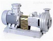 進口可調間隙研磨泵轉子泵(歐美知名品牌)