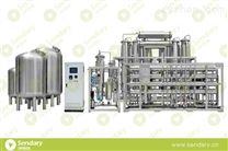 注射用水设备厂家供应商科瑞提供