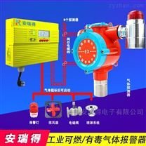 物聯網乙酸氣體濃度報警器