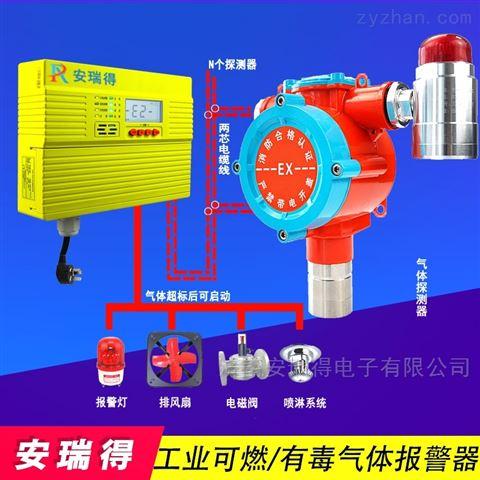 固定式异丙烯气体探测报警器