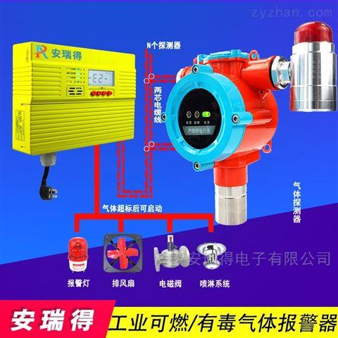 物联网抹机水气体浓度显示报警器