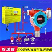 工業用可燃氨氣氣體濃度顯示報警器