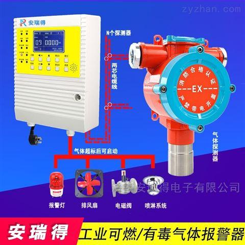工业用溴乙烷气体报警器