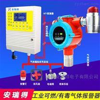 炼铁厂车间稀释溶剂气体探测报警器