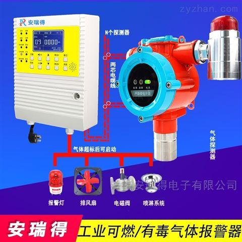 炼铁厂氯乙烯气体浓度显示报警器