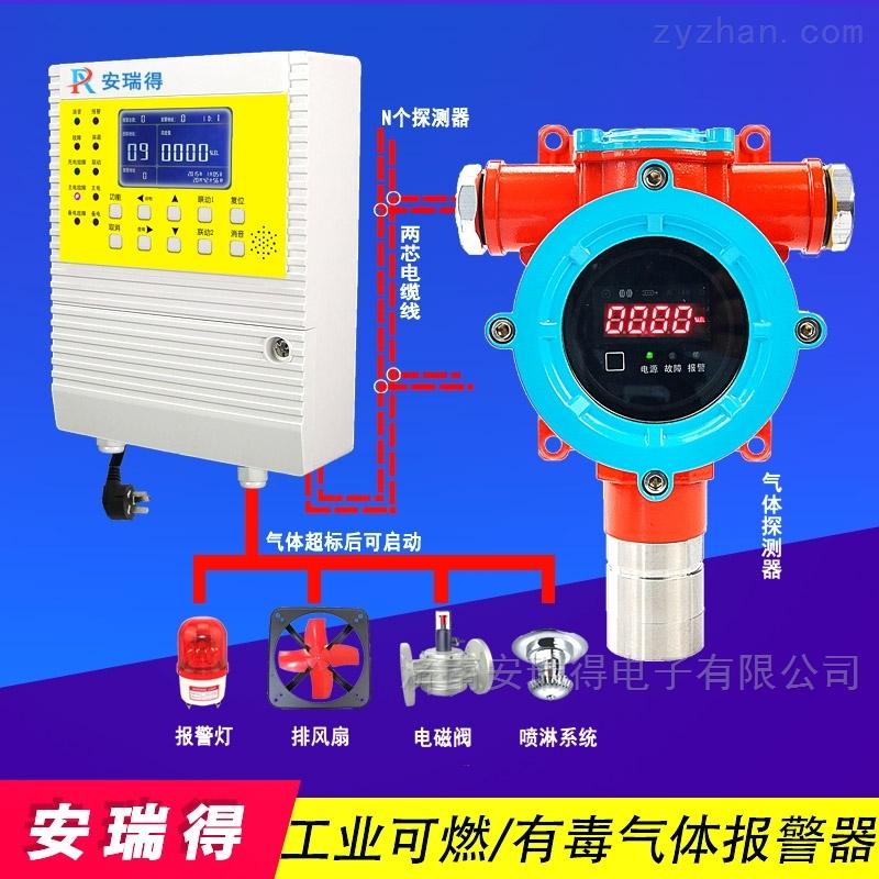 煉鐵廠二甲胺氣體報警器
