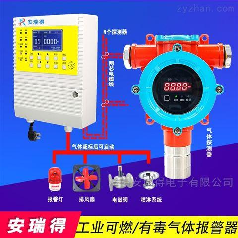 冷库机房有毒氨气气体检测报警器