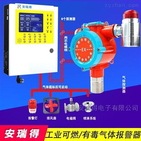 壁挂式氯乙烯气体浓度报警器
