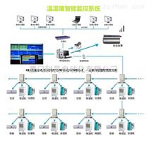 web網絡溫濕度監控系統