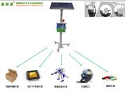 江西贛州家具制造廠VOCs在線監測系統