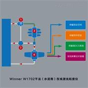 干法水泥用在线激光粒度仪 winnerW1702