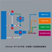 干法水泥用在線激光粒度儀 winnerW1702