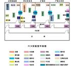 二级医院PCR核酸检测实验室设备清单报价